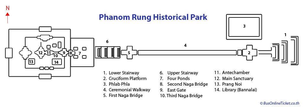 帕侬龙历史公园平面图